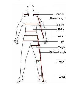 body-chart-for-men